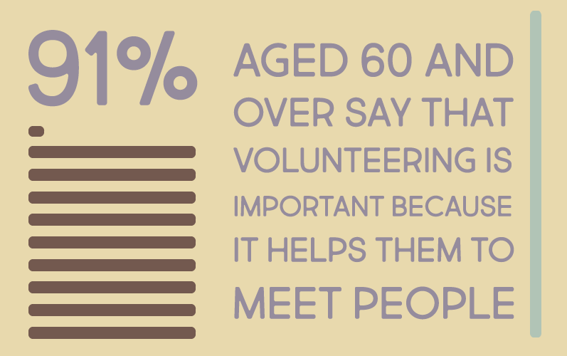 Vintage Volunteers infographic 1