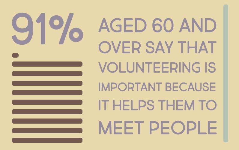 Vintage Volunteers infographic 1
