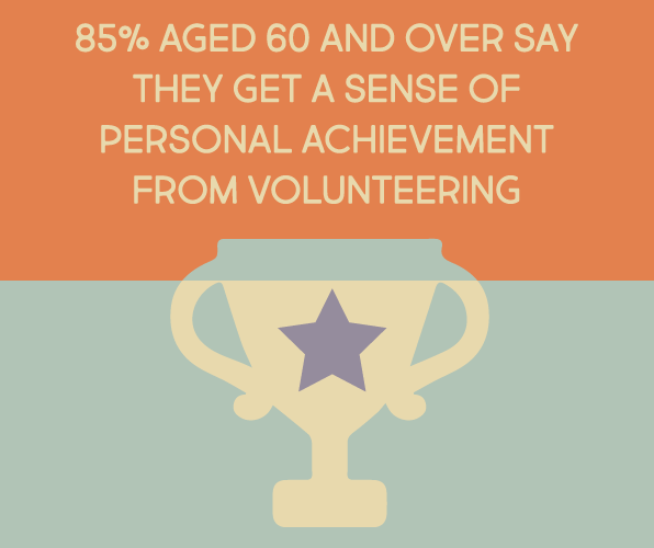 Vintage Volunteers infographic 3