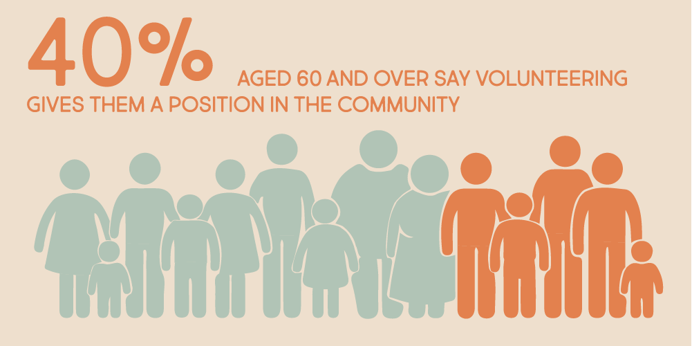 Vintage Volunteers infographic 5