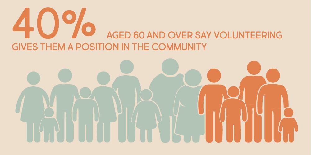 Vintage Volunteers infographic 5